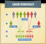 liquid-democracy2